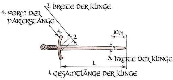Wulflund-Scheide-nach-Mass